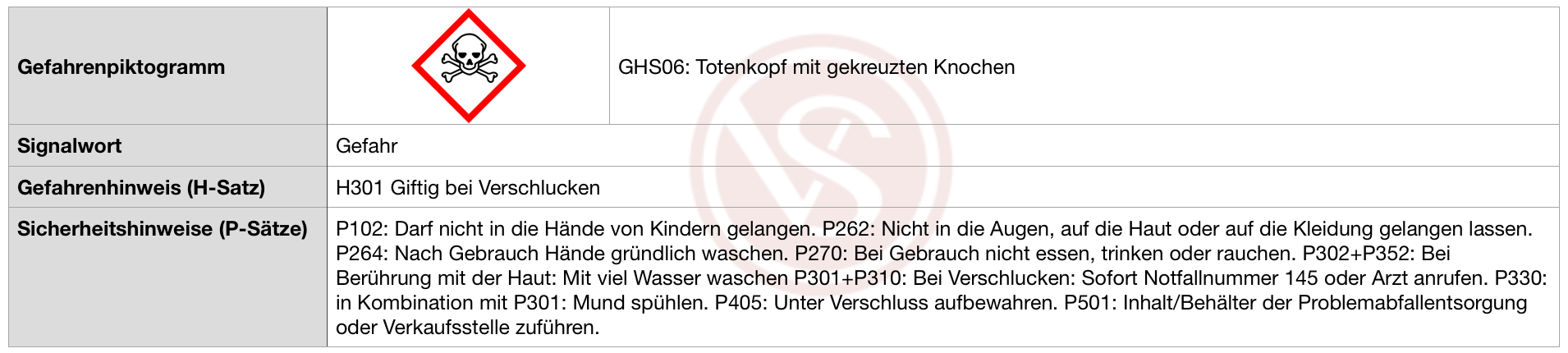 Gefahr_H301
