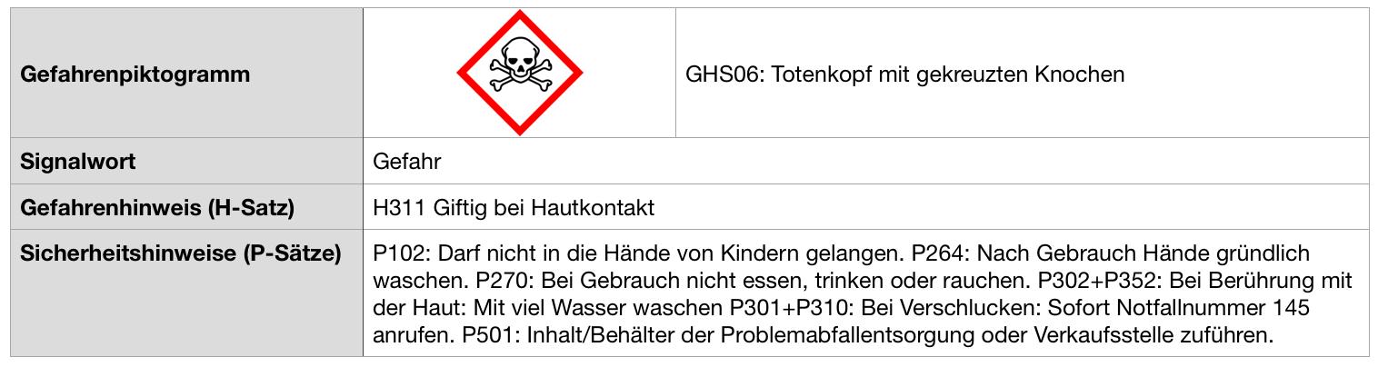 GFH_Gefahr_H311