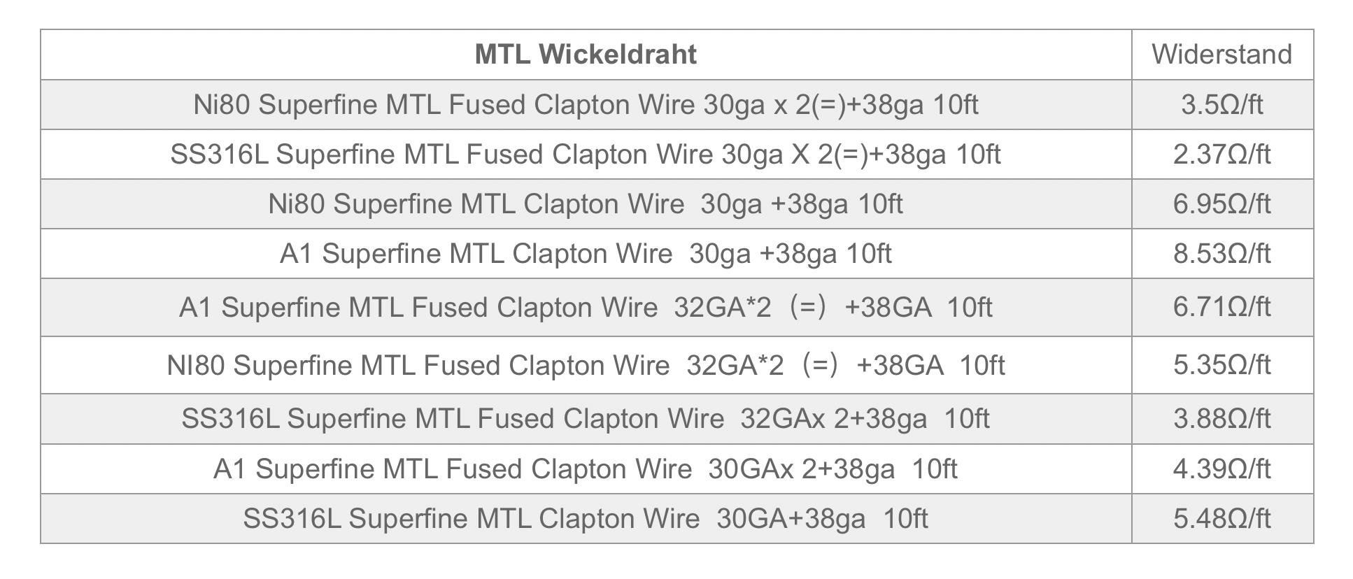 MTL-Wickeldraht-Spezifikationen-Vapsmoke