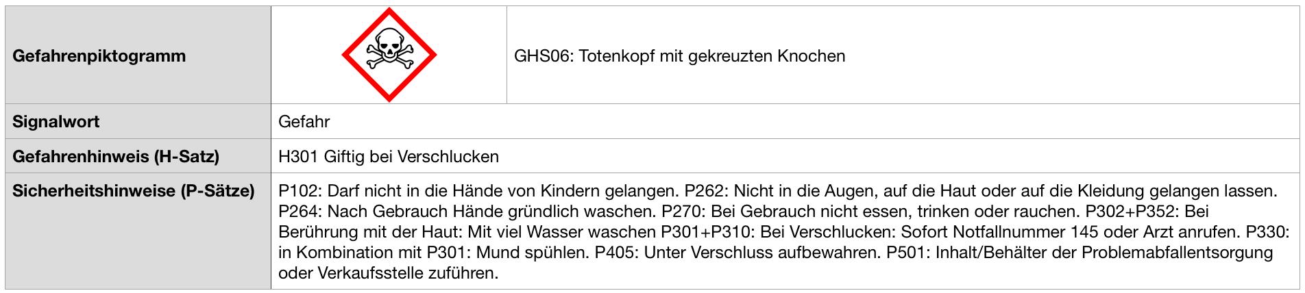 GHF_Gefahr_301_405