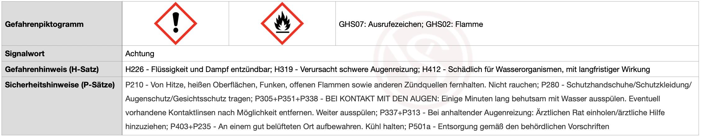 Achtung-H226-H319-H412