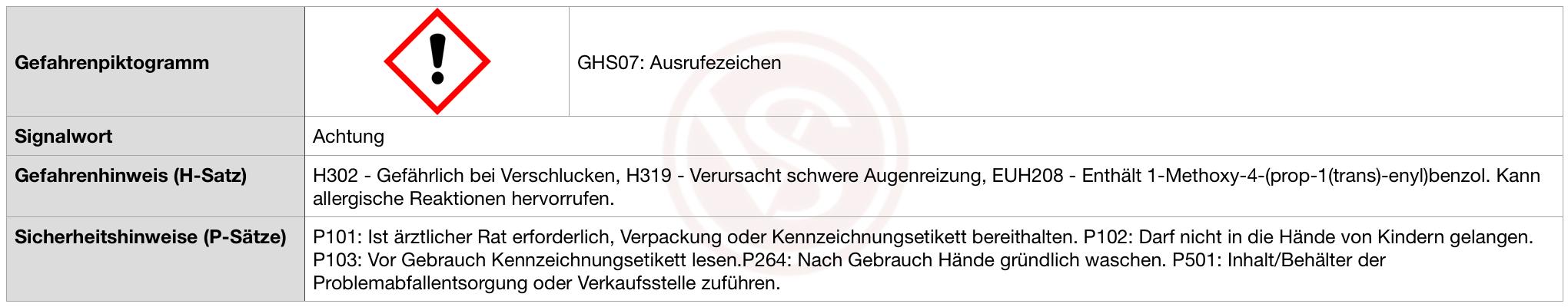 H302_H319_EUH208_1-methoxy_GHF_Achtung