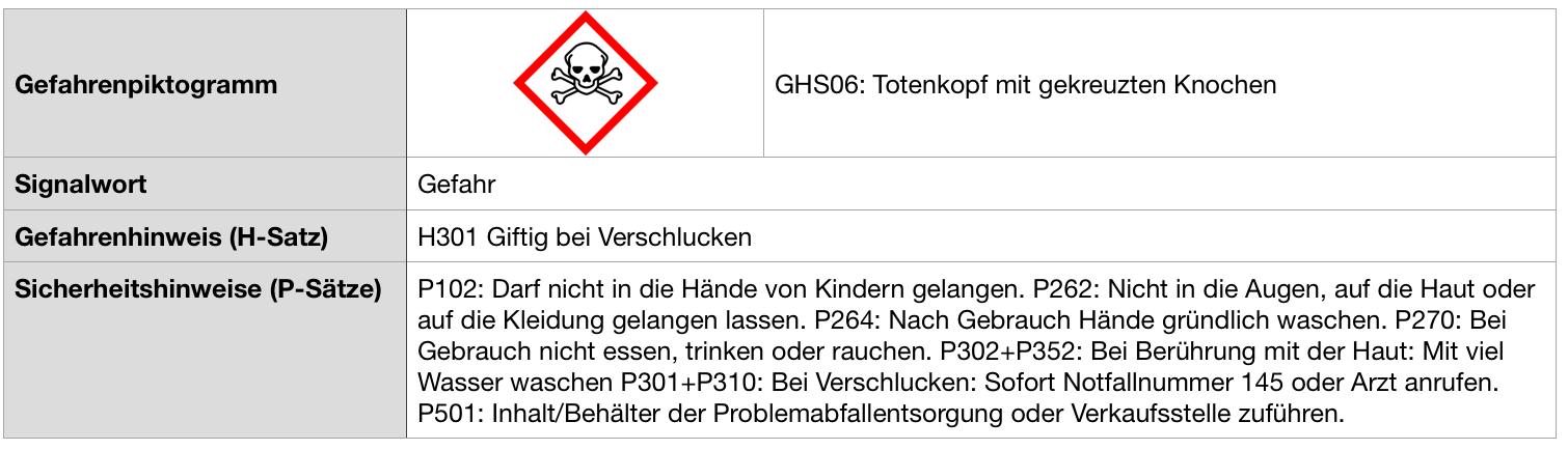 GFH_Gefahr_H301