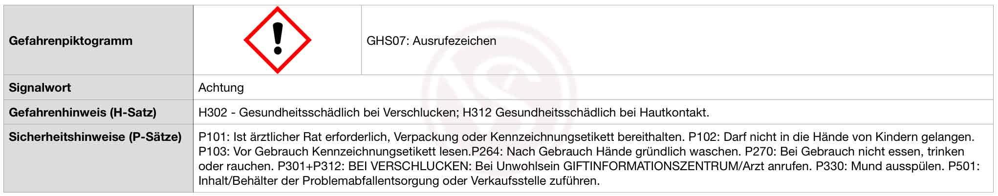 Achtung_H302_H312-min