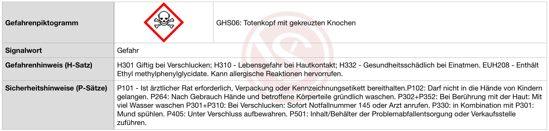 Gefahr_H301_H310_H332_EUH208