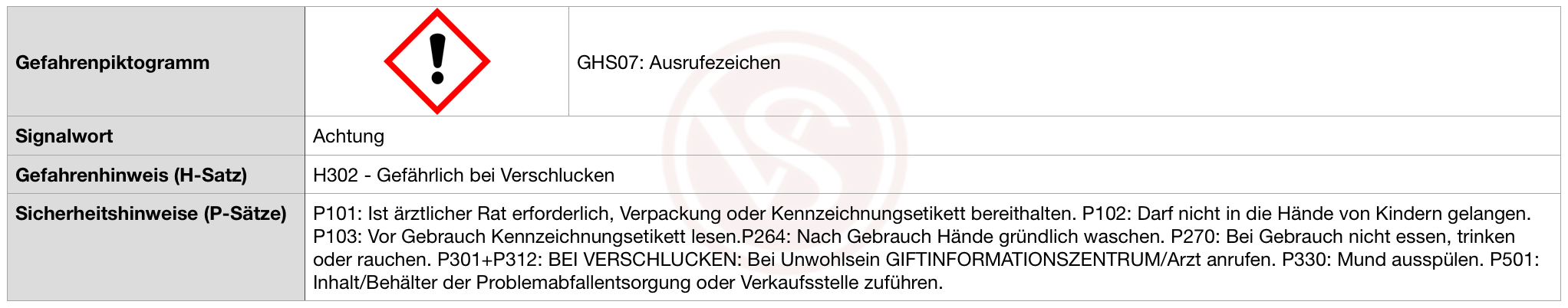 H302_GHF_Achtung