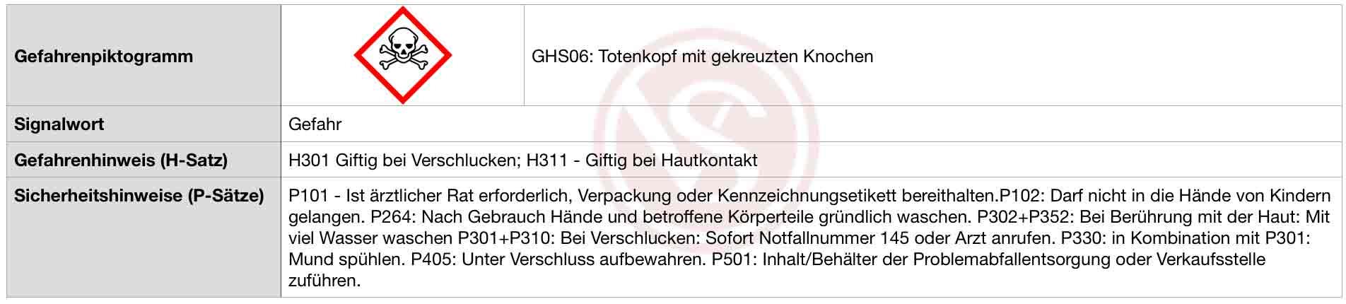 Gefahr_H301_311-min