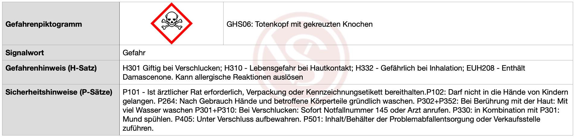 Gefahr_H301_H311_H332_EUH208_Damascenone