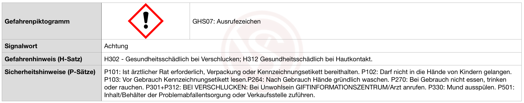Achtung_H302_H312