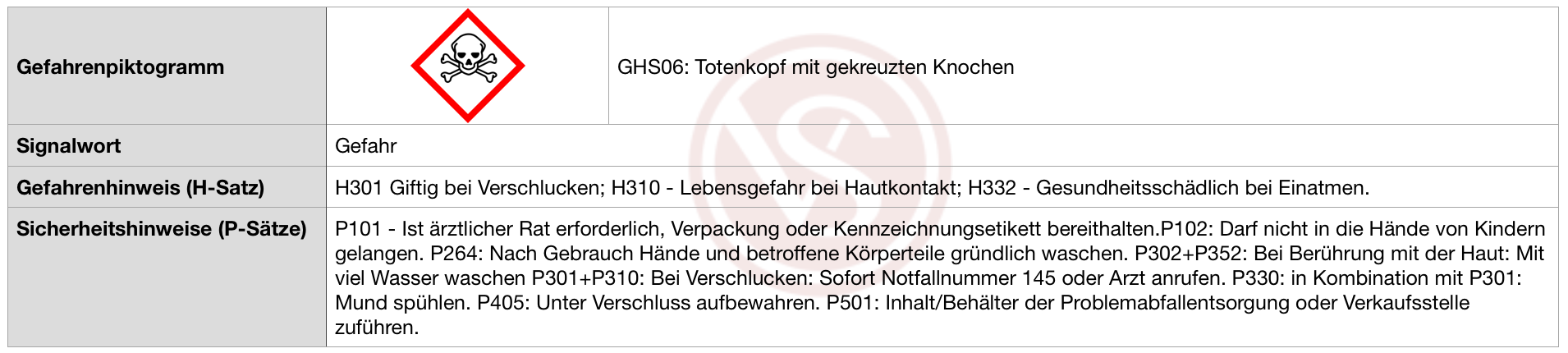 Gefahr_H301_H310_H332