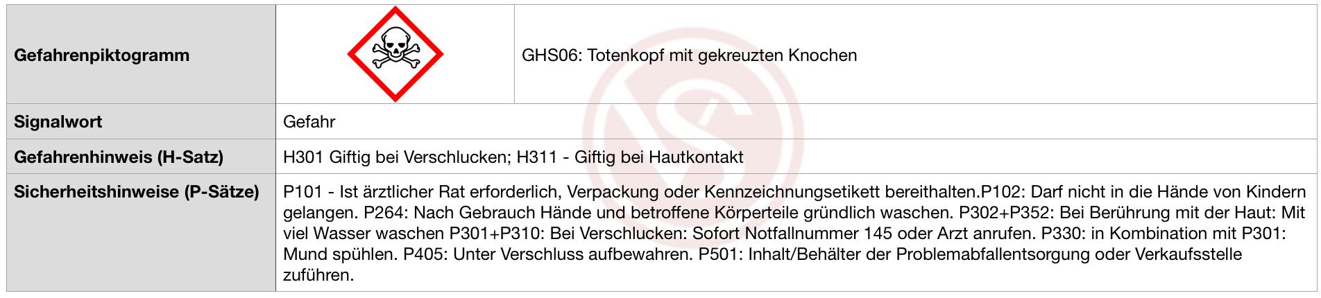 Gefahr_H301_311