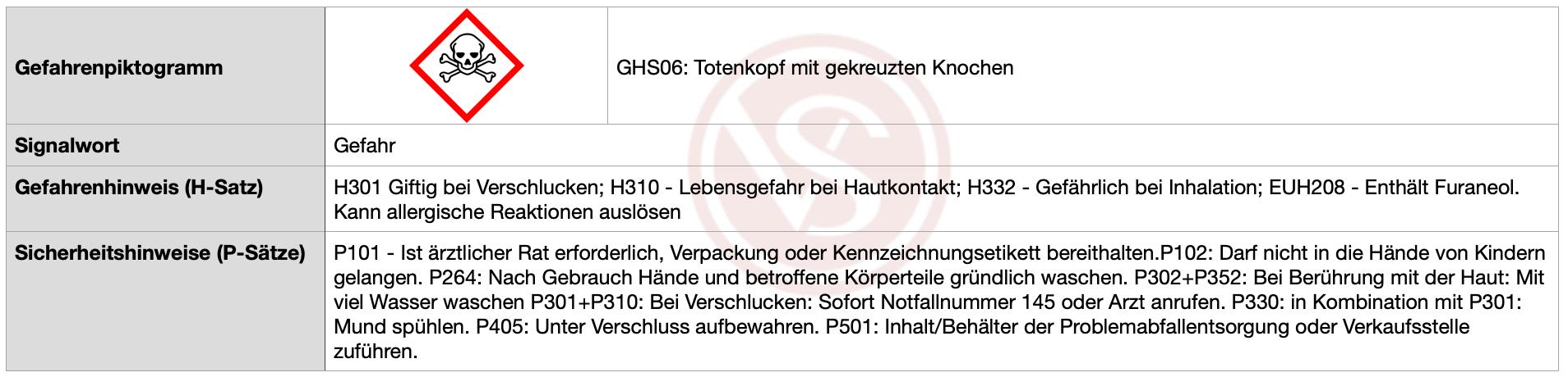 Gefahr_H301_H310_H332_EUH_Furaneol